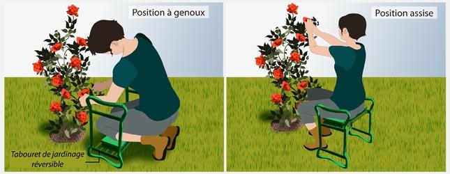 Tabouret Pour Jardiner Boutique Gain De Place Fr